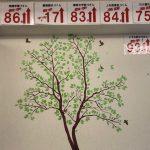 湘南学園中Nさん 数学94点 国語100点
