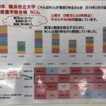横浜市大 国際教養学部合格 Nくん ちょうど1年前 高2だった時の勉強量は?